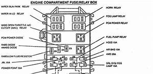 Need Diagram Of Under The Hood Fuse Box For 1995 Ford