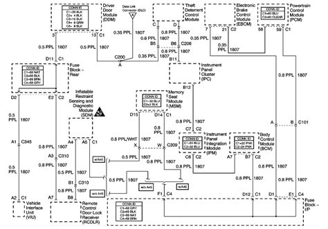 03 Suburban Ignition Switch Wiring Diagram by Repair Guides Data Link Communications 2004 Data