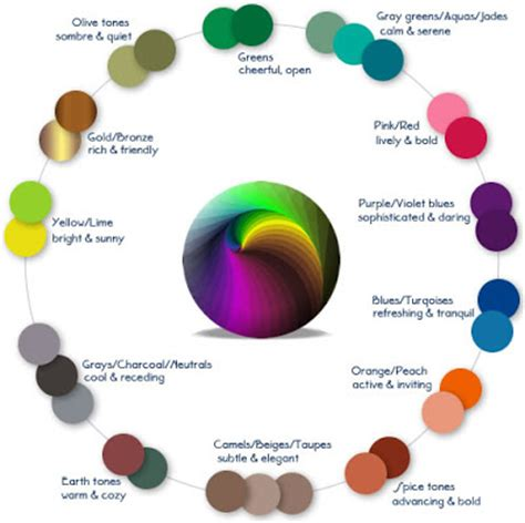 colors that go together take colour inspiration from your environment