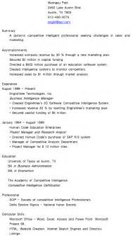 resume self introduction self introduction letter with resume