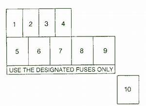 2001 Chevy Tracker Underhood Fuse Box Diagram  U2013 Circuit