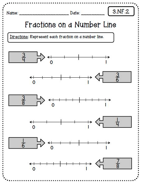 common core worksheets  grade edition learning tips