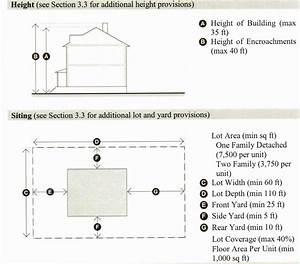 Aprilium Sx 50 Wiring Diagram