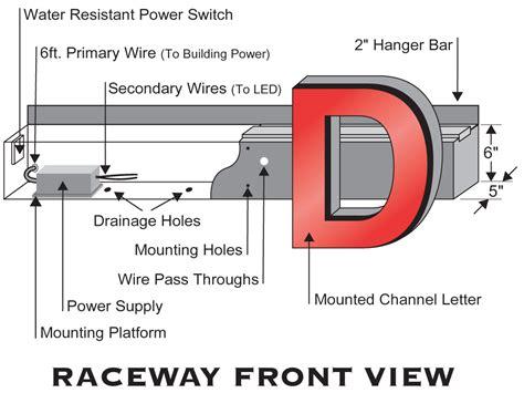 channel letters on raceway raceway diagram