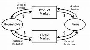 Baumann Ap Microeconomics  April 2020