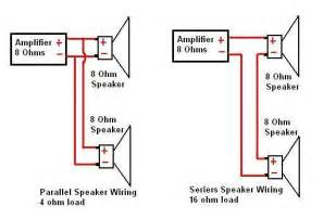 similiar subwoofer wiring diagram serial keywords subwoofer wiring diagram serial
