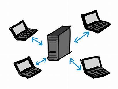 Client Computer Server Network Based Peer Networks