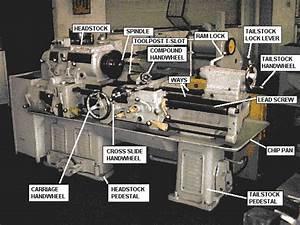 Introduction Lathe Machine