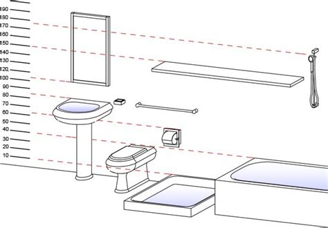 Hauteur Baignoire Norme by Sanitary Ware Dimensions Toilet Dimension Sink