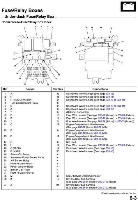 Fuse Box Diagram For Honda Accord Imageresizertool