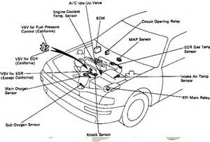 similiar toyota camry engine parts diagram keywords 1998 toyota camry vacuum diagram furthermore 2000 toyota camry engine