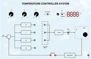 Gas Oven Temperature Control Diagram