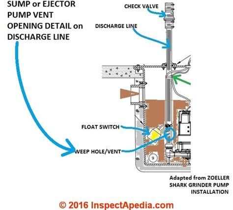 Septic Grinder Pump Wiring Diagram