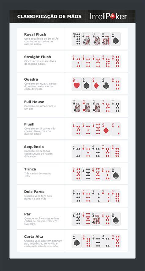 Mãos De Poker  Estratégias De Poker