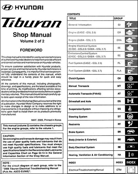 how to download repair manuals 2004 hyundai tiburon lane departure warning 2006 hyundai tiburon repair shop manual set original