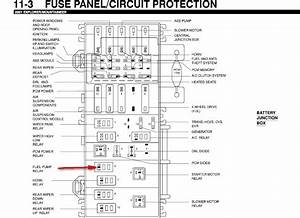 2003 Mercury Mountaineer Fuse Box