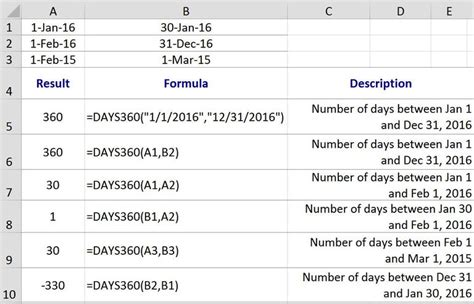 excel days function count days