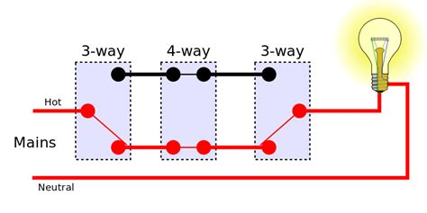 File Way Switches Position Svg Wikipedia