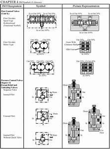 Trace Inverter Wiring Diagram