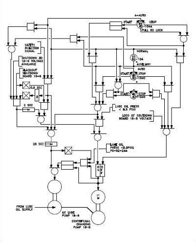 Logic Diagrams Services