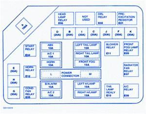 Hyundai Tiburon 2000 Fuse Box  Block Circuit Breaker