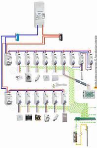 Tableau Electrique Schema : sch ma de c blage branchement de tableau lectrique ~ Melissatoandfro.com Idées de Décoration