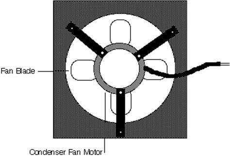refrigerator fan not running whirlpool kenmore refrigeration condenser fan the