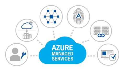 azure cloud service azure managed services ctf