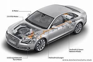 Audi A4 Hybride : a6 a8 et q5 les 3 mod les hybrides d 39 audi avec le moteur essence tfsi ~ Dallasstarsshop.com Idées de Décoration