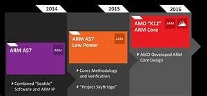 Amd Announces First Official Android Chipset
