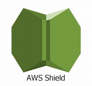 Aws Security  Identity And Compliance