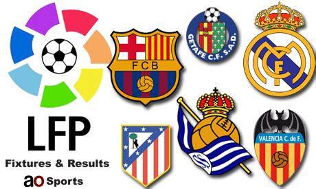 Spain La Liga results & scorers (14th matchday) - World ...