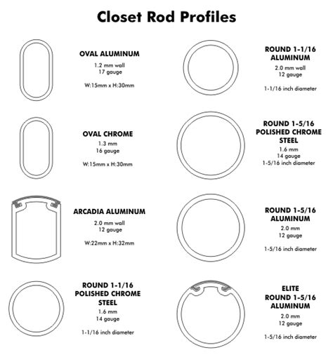 closet rod and hardware information