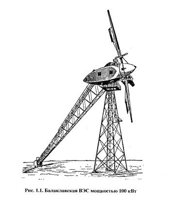 Самодельный ветро бензо генераторы на 0 380в 7 5кВт YouTube