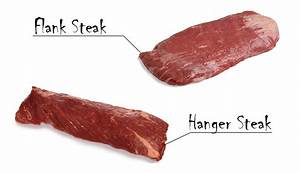Hanger Steak Diagram