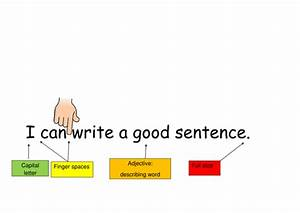 Visual Aid For Simple Sentence Structure By Deebee37