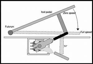 Foot Pedal - 4qd