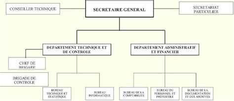 Vente Cabinet Assurance by Cima Conf 233 Rence Interafricaine Des March 233 S D Assurances