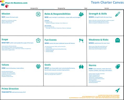 team charter template team charter canvas how to onboard your team best plays in business