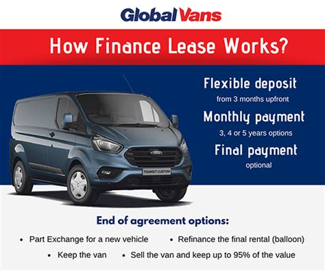 Do-you-know-how-a-finance-lease-works?