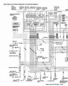 Cat S6s Engine Gp  Gpl  Dp  Dpl40 Dp45 Dp50 Service Manual Pdf