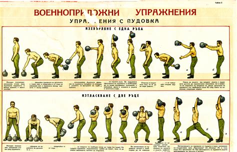 kettlebell workout exercises russian fitness beginner week workouts kettle training chart military kettlebells exercise plan swing bell health reps sets