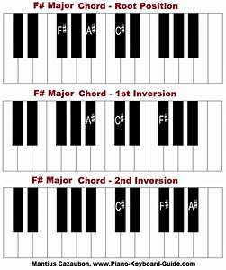 The F Sharp Major Chord And Scale  U2013 F
