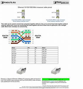 Rj45 To Usb Cable Wiring Diagram