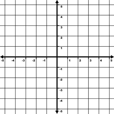 5 Coordinate Grid  Mucho Bene