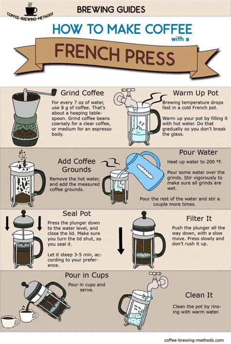 Thanks to the simple pressing technique of the french press. Single Working Mom: How Much Coffee Grounds For 8 Cups