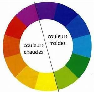 couleurs chaudes et couleurs froides la mode selon julie With couleurs chaudes et froides en peinture