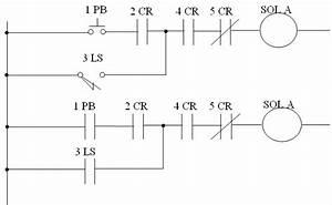 A Typical Plc Ladder Logic Diagram