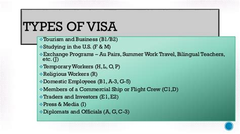 Visa The Usa