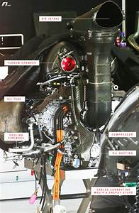 F1  Exclusive Pictures Of The Mercedes Power Unit